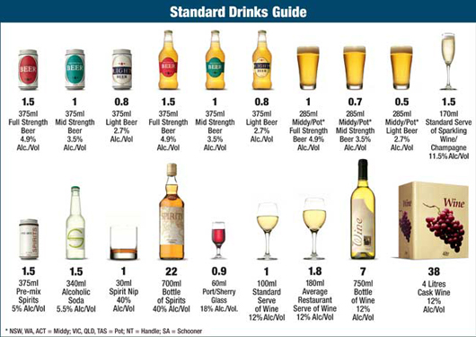New Alcohol Guidelines Advise Lower Drinking Levels Your
